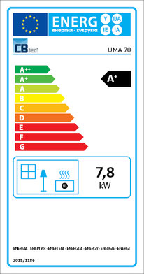 Energieausweis A+ 7,8kW